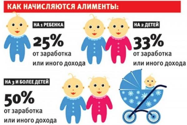 Предпенсионный возраст на бирже труда сколько будут платить пенсионный фонд личный кабинет физического лица красноярский край
